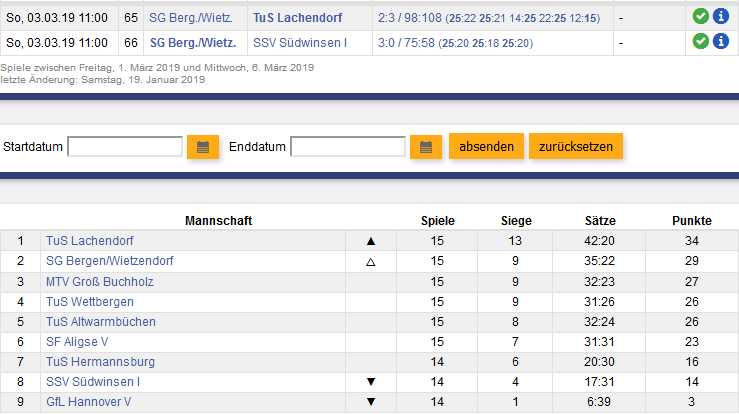 Tabelle vom 3 3 19